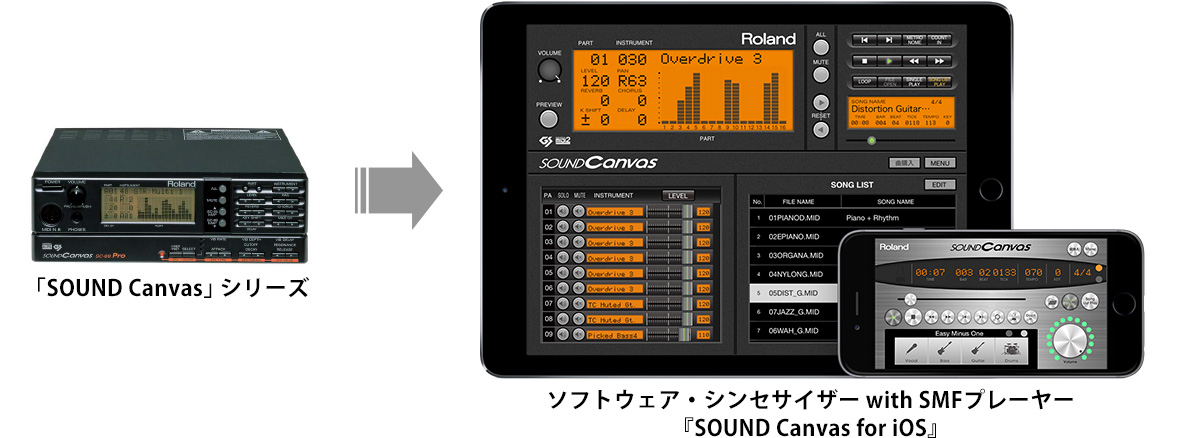 Roland - News Release - コンピ...